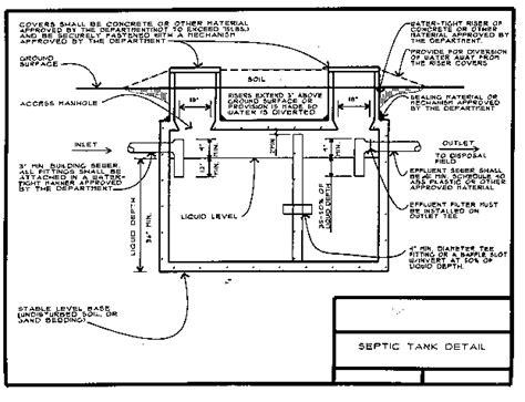 sewage disposal system ordinance