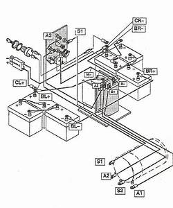 Amf Golf Cart Wiring Diagram Electric