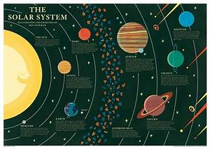 Solar System | Star Dust | Pinterest