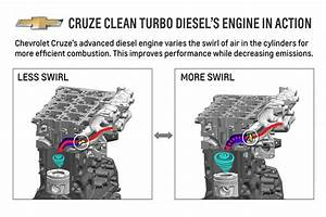 Gm Details How 2014 Chevrolet Cruze Clean Turbo Diesel