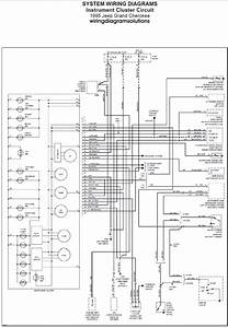 95 Jeep Grand Cherokee Vacuum Diagram  U2022 Wiring Diagram For Free