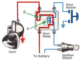 Solved Need Find The Horn Relay Location