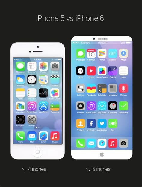 iphone 5 size iphone 6 screen size comparison iphone 5