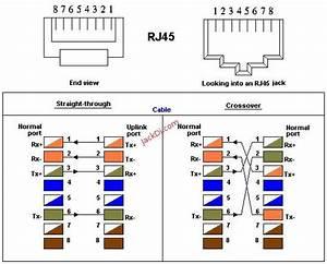 Cat 6 Color Diagram  How To Terminate Cat5 Cat5e Cat6 Cat6a Cable Build  Cat 6 Straight Cable