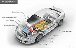 How Exactly Do Electric Cars Work