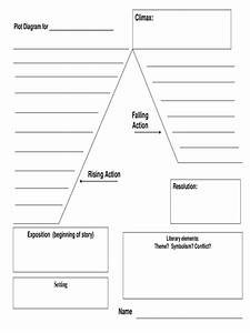 Plot Diagram Template