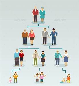 family tree diagrams printable family tree diagram template 20 free word excel pdf
