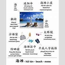 Chinese Pinyin Chart  Learn Chinese  Importance Of Chinese  Pinterest  Chinese Pinyin