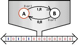 theoretical computer science discrete mathematics csdm ias