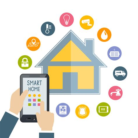 Smart Home by Smarthome La Solution Id 233 Ale Pour La T 233 L 233 Commande