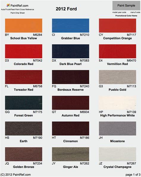 ford paint code location uk paint color ideas