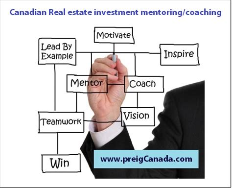 Canadian Advance Real Estate Investment Mentoring  Preig. Craft Beer Indianapolis Large Data Management. Online Accredited Masters Degree. Loctite Retaining Compounds Sbi House Loan. Home Improvement Loans Calculator. What Are Collaboration Tools. Universities In Norfolk Va Kansas City Dental. Create E Signature Free Apple Financial Report. Online Tutoring For College Students