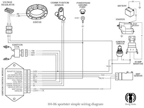 2001 Harley Sportster Wiring Diagram by Hd Flhr Wiring Diagram 2008 Wiring Library