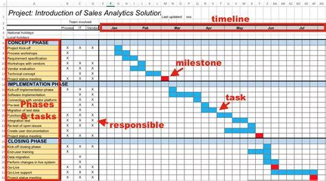 project plan template visualize progress  show