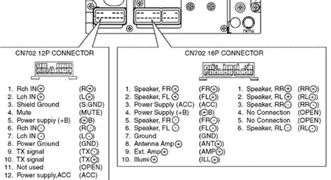 toyota car radio stereo audio wiring diagram autoradio connector wire installation schematic