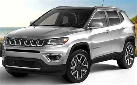 Most Powerful SUV Cars in India. Best Power Performance