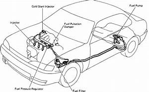 Fuel Filter Location On A 92 U0026 39  Lexus 300es
