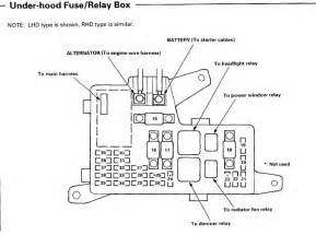 honda civic fuse diagram under hood image 1994 honda accord under hood fuse box diagram 1994 wiring on 93 honda civic fuse
