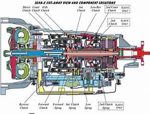 Hydra-matic 4l40-e  5l40-e Transmission Repair Manual
