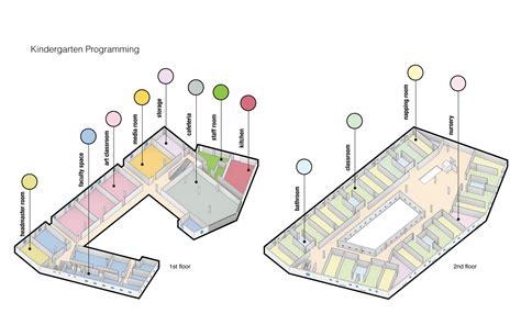 city of design kindergarten