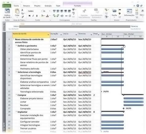 tcc sobre help desk como elaborar um cronograma o project