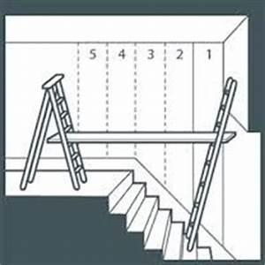 pinterest o le catalogue d39idees With peindre escalier en bois 11 aide pour la deco et la couleur des murs couloir et cage