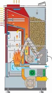 High Efficient Wood Stove Pellet   Wood Pellet Stove With