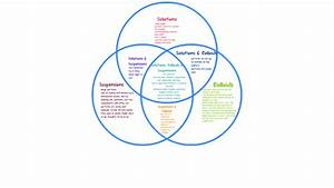30 Venn Diagram Examples With Solutions