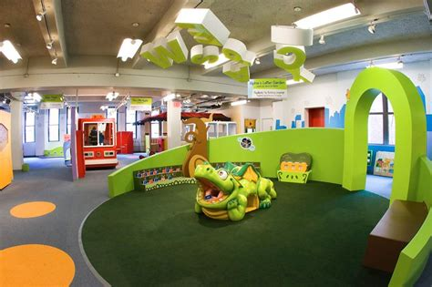 children s museum of manhattan and clients 457 | 090ba27d25c19a76b420437daf1398a6