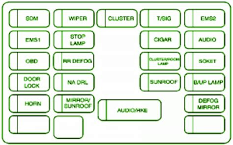 2010 Chevy Aveo Fuse Diagram by Fuse Box Chevy Aveo Instrument Panel 2010 Diagram Guide