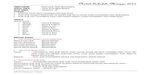 Di bawah ini kami sediakan bahan berupa bahan. Votum Natal Sekolah Minggu Bahasa Batak - Semarak Natal Di ...