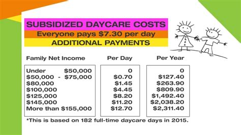 parents in for at tax time with 485 | daycare fees for 2015