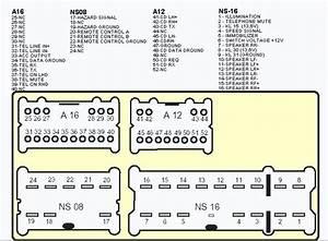 Kostka Nissan Primera P11 144 - Jak Z U0142o U017cy U0107