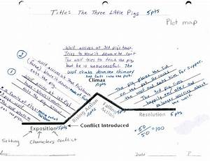 33 Three Little Pigs Plot Diagram