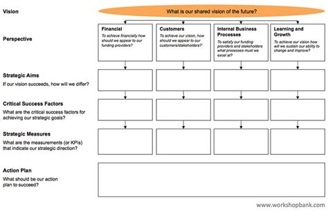balanced scorecard template excel balanced scorecard template word images template design ideas