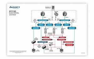 Boeing B737 Ng System Diagrams