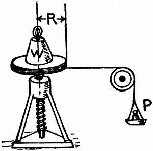 Diagram Of A Screw
