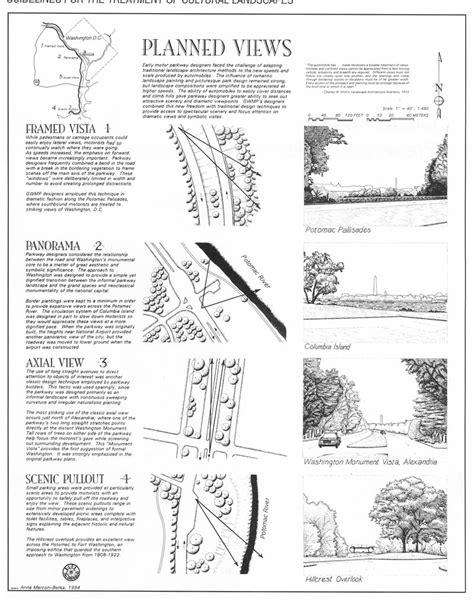 defining landscape terminology cultural landscape guidelines