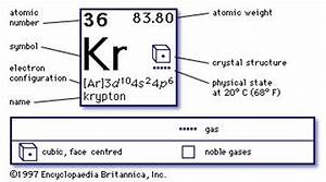 krypton Kr chemical element