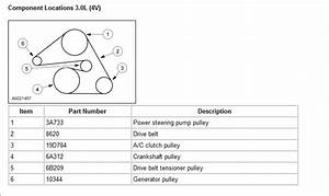 Need Diagram For Routing Of Drive Belt On 2003 Ford Taurus Se