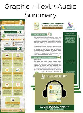 the millionaire next door summary the millionaire next door book summary readingraphics