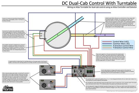 Atlas Controller Wiring Diagram Google Search Train