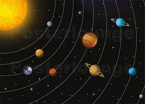 Umlaufzeit Berechnen Planeten : sonnensystem poster online bestellen posterlounge ~ Themetempest.com Abrechnung