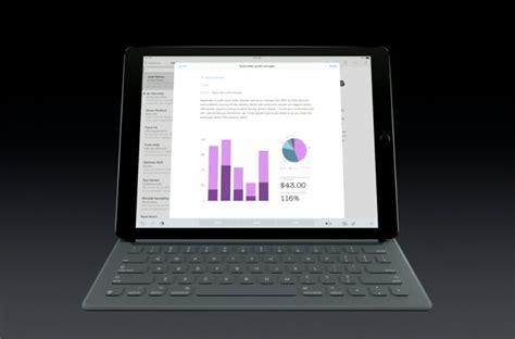 Tutto sull'iPad Pro, il tablet gigante con schermo da 12,9 ...