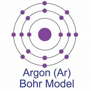 Argon  Argon Bohr Model