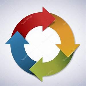 Vector Life Cycle Diagram  U2014 Stock Vector  U00a9 Orson  12719154