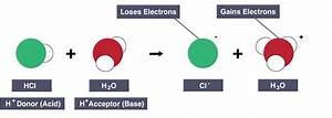 Igcse Chemistry 2017  2 36  Understand That An Acid Is A