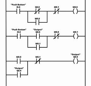 Ladder Logic Examples And Plc Programming Examples
