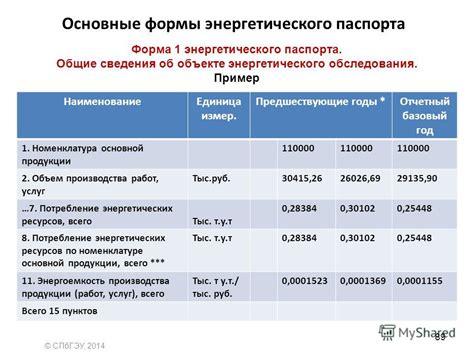 Государственная информационная система в