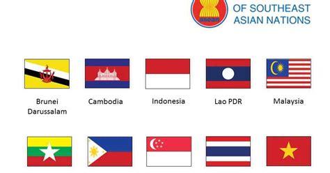 negara anggota asean profil ibukota mata uang